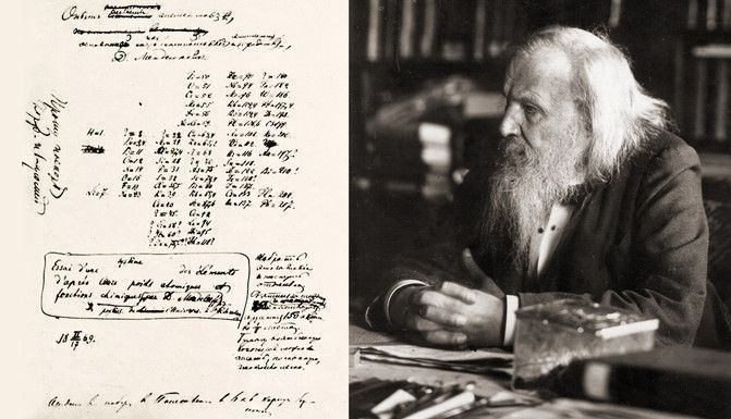 tabla-periodica-de-mendeleiev