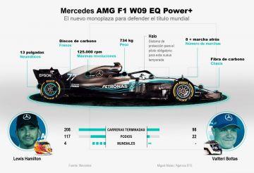 Mercedes presenta AMG F1 W09 EQ Power+ con críticas de Wolff al Halo