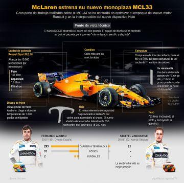 """McLaren develó el MCL33, el nuevo monoplaza """"naranja y azul"""""""